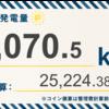 12/15〜12/21の総発電量は1,070.5kWh(目標比82%)でした