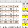 【エクセル】DMAX関数の使い方