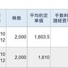 今日は、レバレッジETFのデイトレで、10,357円の利益、2,643円の納税でした。
