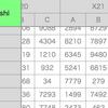 HTMLテーブルのヘッダーを「行列固定」:FixedMidashi