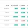 【投資家向けニュース】07/21 欧州回復ファンド、日本インフレ、インド新規感染者数多い