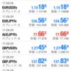 第106回 久しぶりに海外FX口座でスキャルピング ドル円の上昇を再度信じて買い