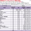 平井堅の配信ダウンロード売上ランキング