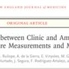 24時間血圧測定と心血管イベントとの関連