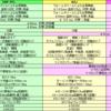 AXJ赤道儀発売
