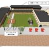 #107 豊洲市場5街区の賑わい施設は3棟構成の江戸前風 施設開設は2020年1月、勝どき「太陽のマルシェ」も連携