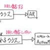 Rails で nested_form に ActiveModel::Base な Formオブジェクトを適用する