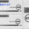 半年でTOEICの点数を700点から975点に上げた英語勉強法