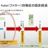 ファロー四徴症( TOF: tetralogy of Fallot ) 臨床経過3 心内修復術について ~ 疾患9
