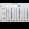 iTunes 良音EQプリセット5+1選!