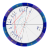 【西洋占星術】2020年5月23日2:39双子座新月