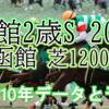 【函館2歳S 2020】過去10年データと予想