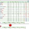 NISA保有銘柄・年度別収支の公開 (11月)