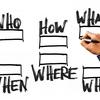 どうすれば組織開発をマスターできるのか