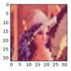 scikit-imageを使った画像の平行移動