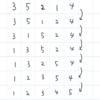 座標圧縮とBITで転倒数(反転数)を求める