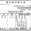 株式会社矢野経済研究所 第59期決算公告