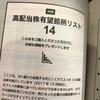 『60歳から10万円で始める高配当株投資術』を読んだので紹介します