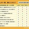 パソナ「竹中」会長の「利益相反」、私の一票都知事選、「人身売買報告で日本格下げ」ほかアレコレと『大日本帝国』