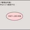 繋がりで覚える日本史・世界史-マインドマップ整理法を使いこなす!