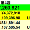 526万円増】投資状況 2021年6月第4週