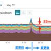 環境変数を設定するだけでRuby on Railsサーバが10%高速化する(かもしれない)話