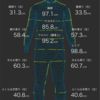 ZOZOスーツダイエット結果報告!阿波踊りダイエットで体型は変わったのか?