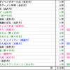 2014年1月のまとめ~22杯~