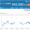 日本ビルファンド投資法人 PO(公募増資) 受渡日