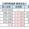 エクセル財務関数の使い方 - 元利均等返済期首支払い