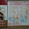 レビュー『CITTA式 未来を予約する手帳術』←レゾナンスリーディングvol.3