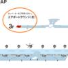 ANAダイヤ修行第3弾 訪問した3か所のラウンジをレポート【羽田空港エアポートラウンジ・富山空港 ラウンジらいちょう】