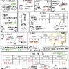 簿記きほんのき101【精算表】当座借越