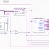 周波数カウンターを作る3 / 制御のタイミングを変える