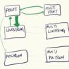 MySQLの空間データ型の変換(2)~POINTの集合からLINESTRINGを作る~