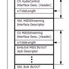USB-MIDI (7)