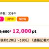 【ハピタス】 SBI FXトレードが期間限定12,000ポイント(10,800マイル)!