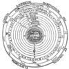 参加型コミュニティメルマガ:コペルニクス的転回人生のススメのススメ