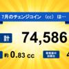 7月分の宮崎県三股町1号発電所のチェンジコインは74,586CCでした!