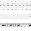ボウリングのスコアシートを画像で残せるサイトを作りました。