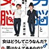 茂木健一郎氏は「男脳と女脳 人間関係がうまくいく脳の活用術」なる本を出している、という