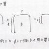 動的計画法4 連鎖行列積
