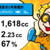 千葉県茂原市2号発電所の10月度分のチェンジコインを分配しました