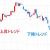 FX用語:指値、逆指値とは??