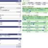 10/19~11/22の損益・PF(+156,504円)