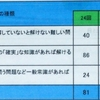 社会福祉士ぞぽぞぽ合格教材~DVD編~