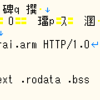 Mirai-BotnetのDropperを落とそうとするアクセス