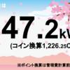 6/12の発電量は47.2kWhでした!