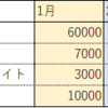 【ブログ日記】活動7か月目の報告