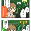 【仮想通貨マンガ 第19話】連続ビンタ